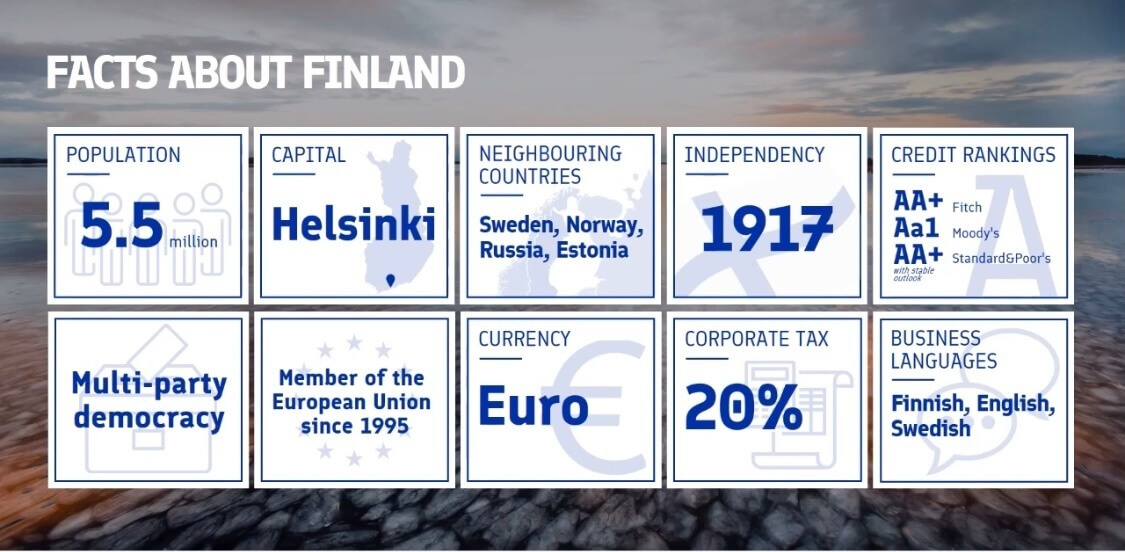 Facts about Finland Why To Do Business With Finland